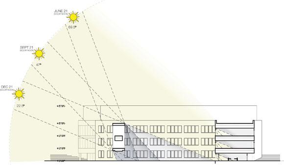 Sun Study for the solar calendar/clock
