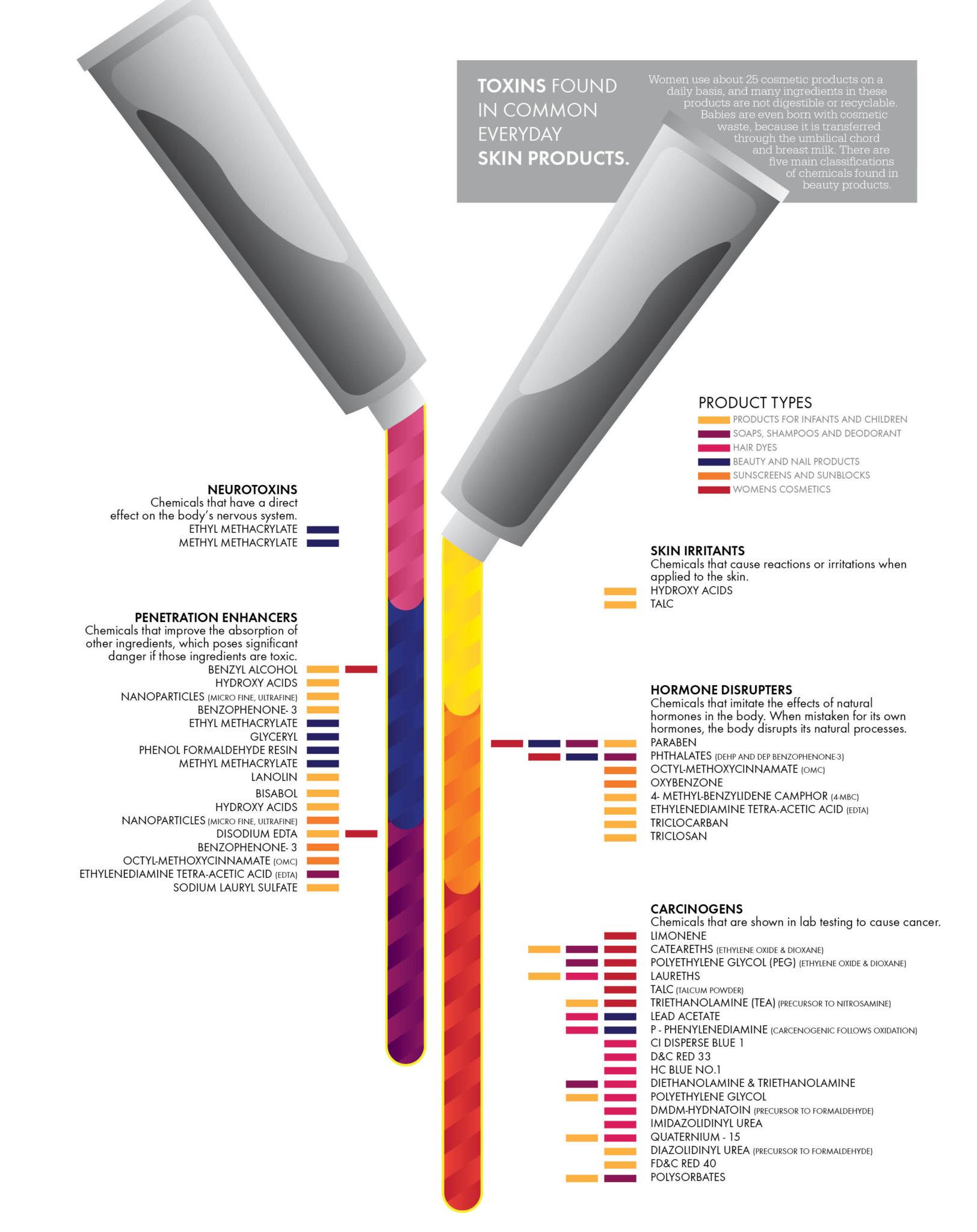 Horst-infographic