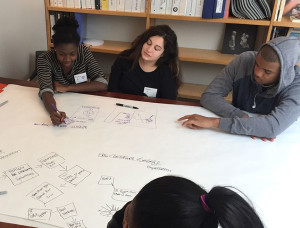 iiD's participatory youth design sprint.