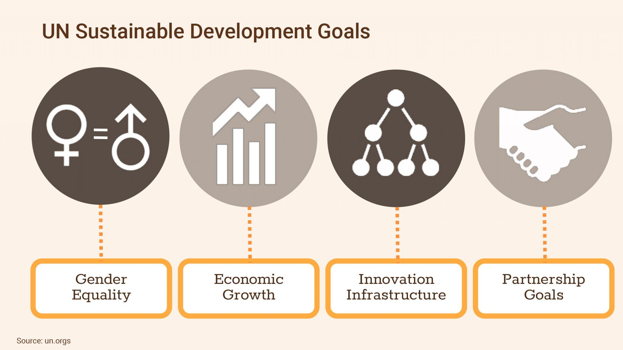 rationale for leadership development